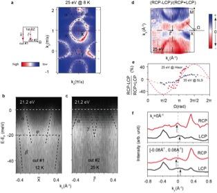 复杂量子材料与微结构研究组